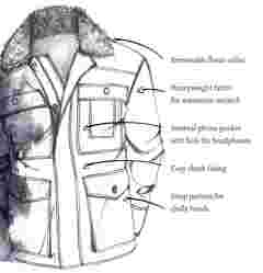 image of FatFace men's pembroke borg jacket