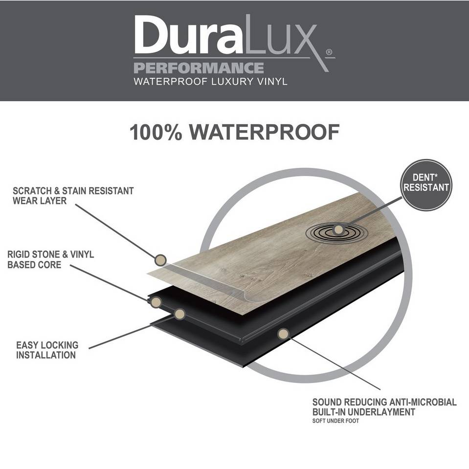 DuraLux Technology
