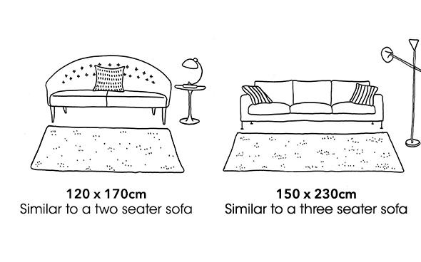 rug size dimensions