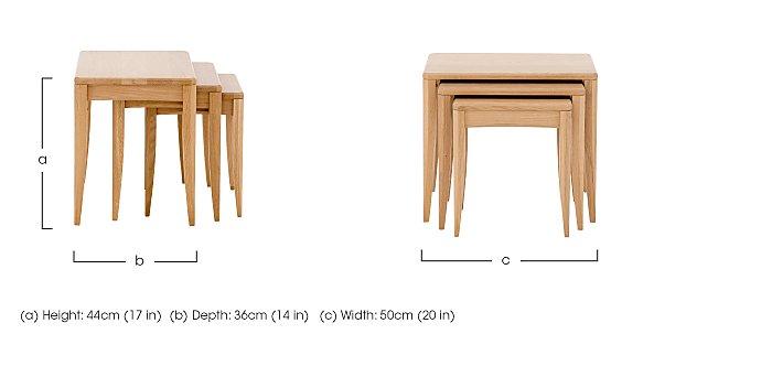 Artisan Nest of Tables in  on FV