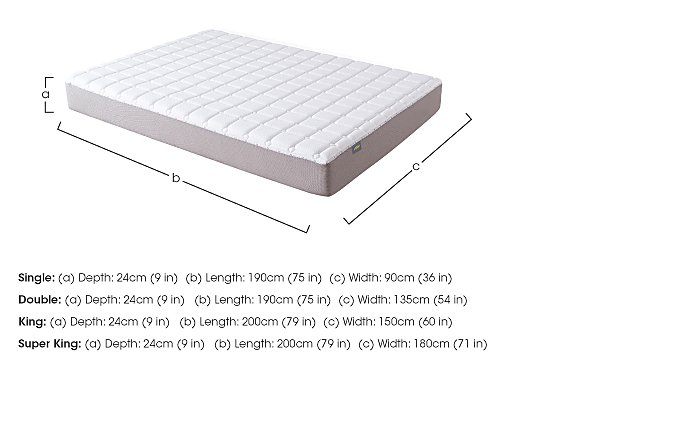 Avanti Fusion Plus Mattress in  on FV