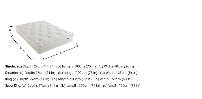 Mirapocket Serenity 1000 Memory Mattress in  on FV