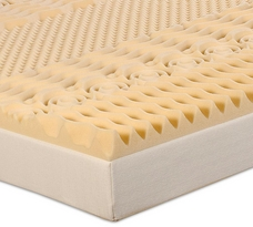 2 inch 7-Zone Memory Foam Topper