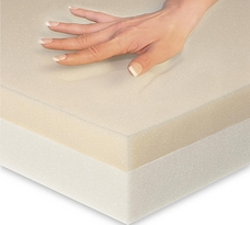 Eclipse 4 inch Mattress Renewer