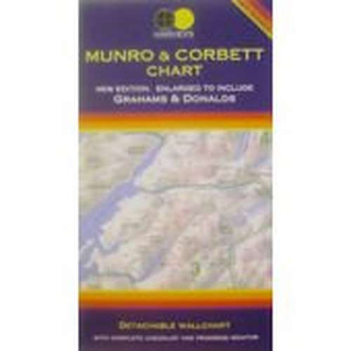 Munro and Corbett Chart Map
