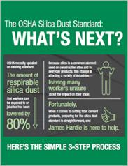 James Hardie® Support with New Silica Standard