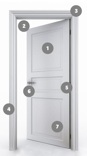 Charmant Door Image