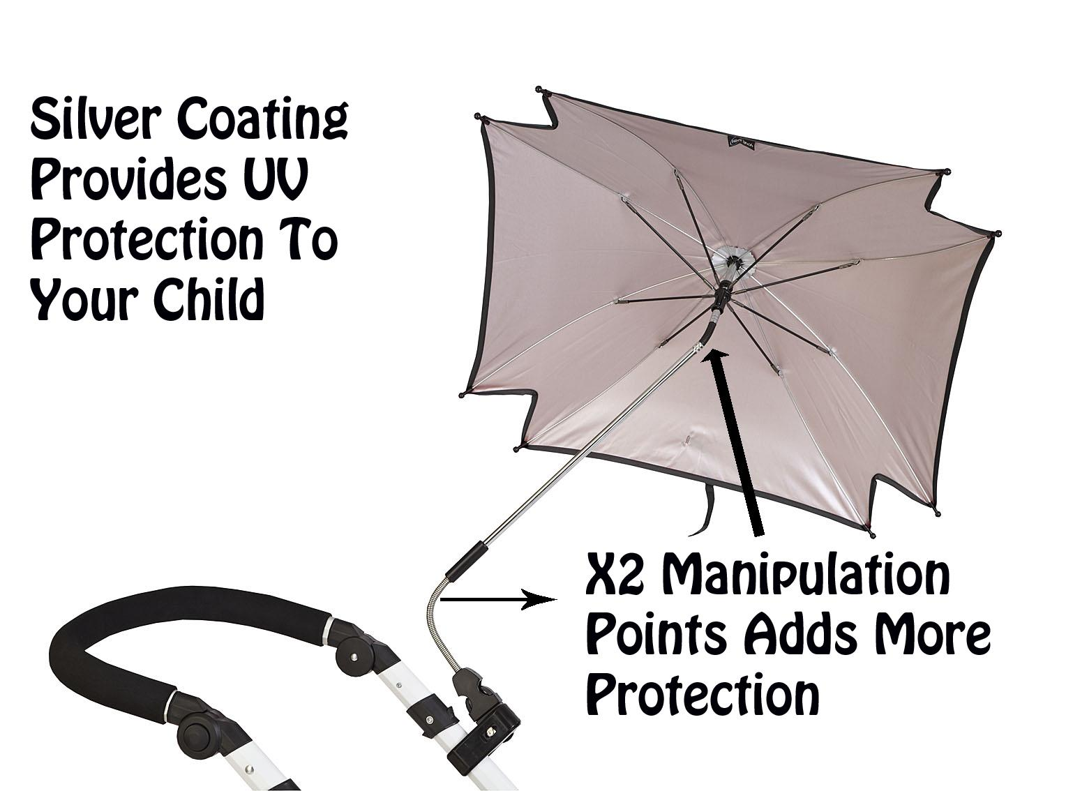 Universal Sun Baby Parasol/umbrella/canopy For Buggy/stroller - 4 Colours  sc 1 st  Halfords & Universal Sun Baby Parasol/umbrella...