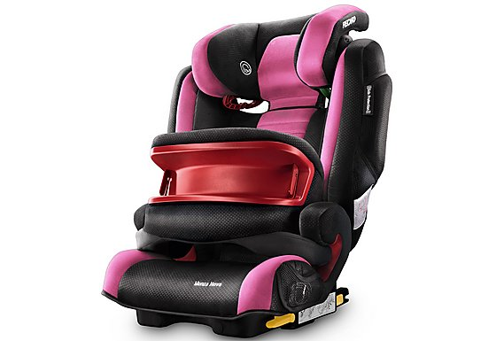 Recaro Monza Nova IS Pink Child Car Seat