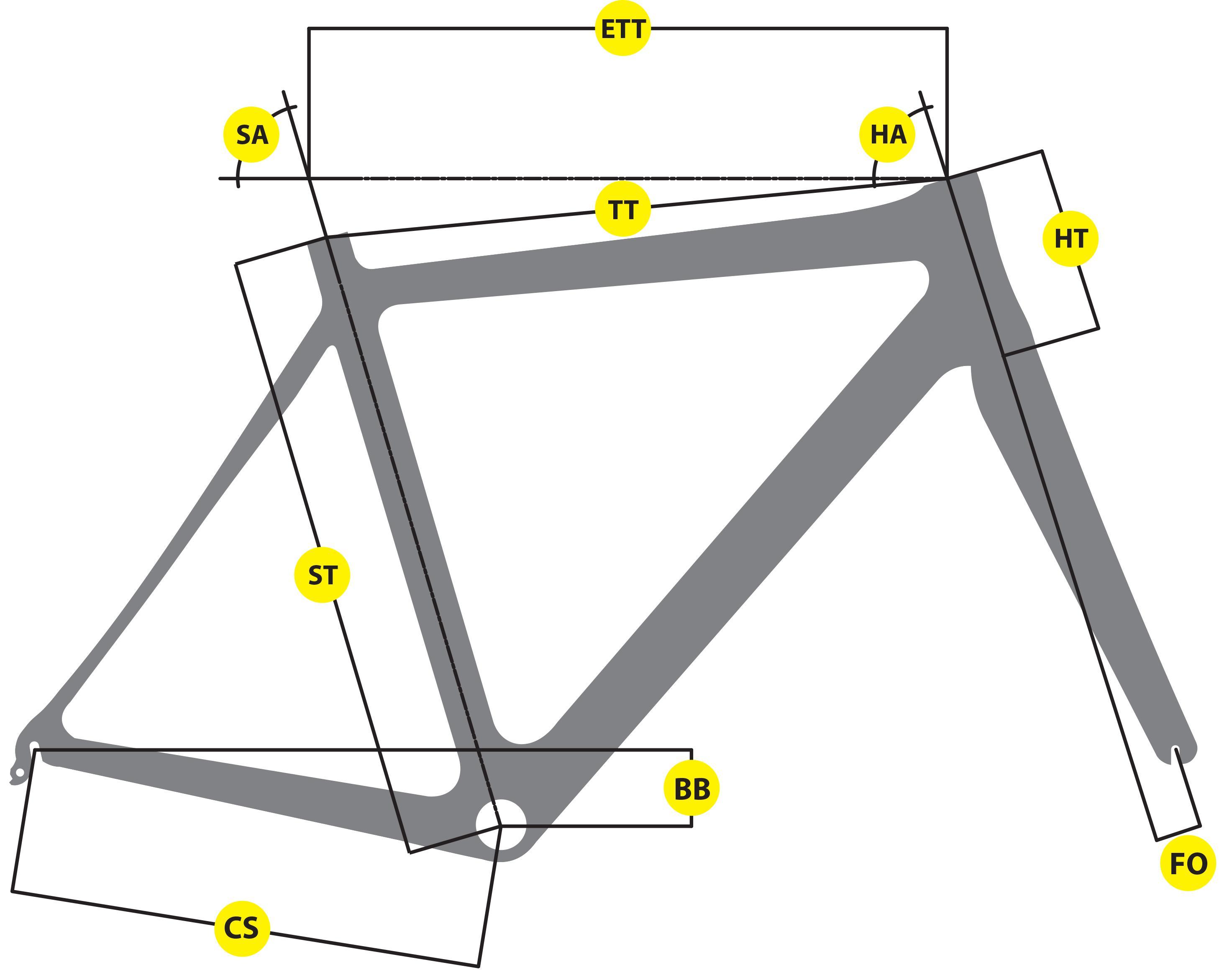 Exelent How Measure Bike Frame Size Crest - Framed Art Ideas ...