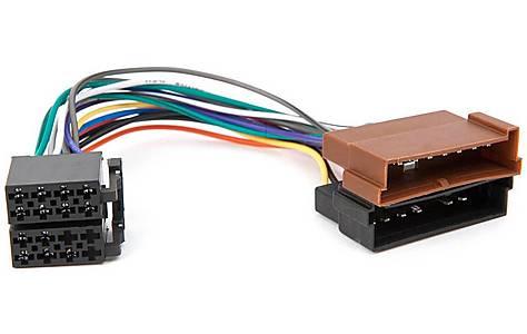 image of Harness Adaptor PC2-08-4