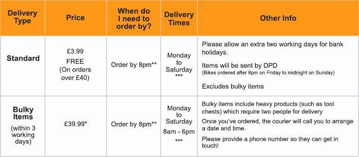 delivery info image
