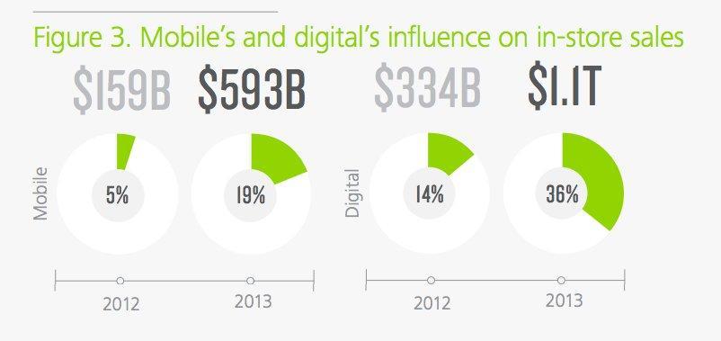 Deloitte-chart