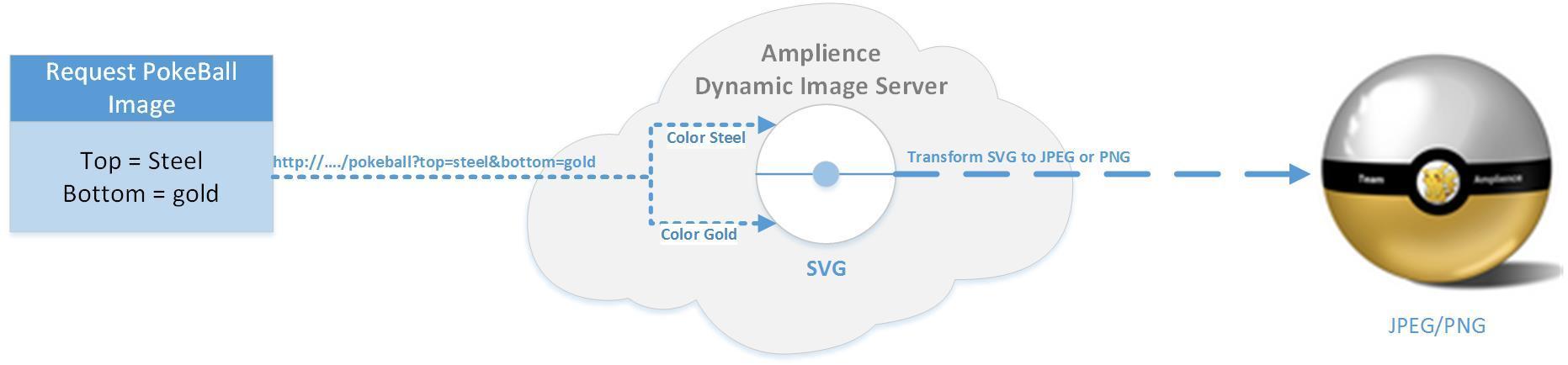 SVG-editor