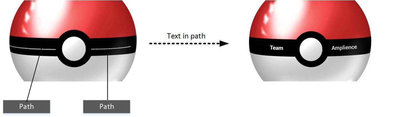 Text-paths
