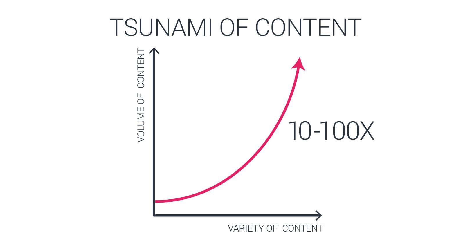 TsunamiContentOK