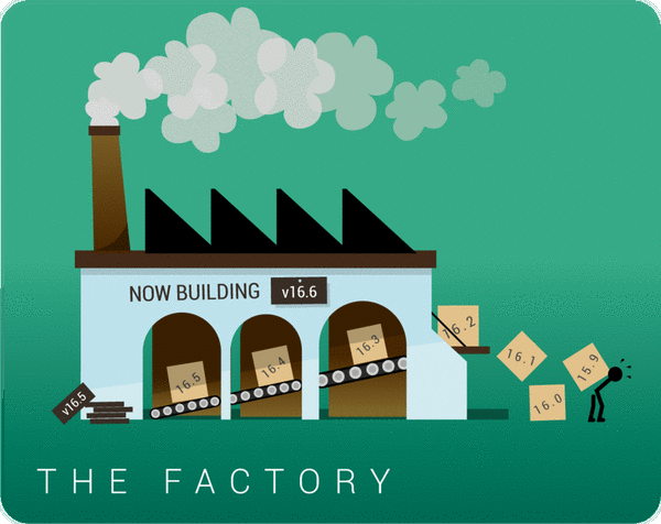 pic-factory