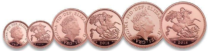 Buy Gold Sovereigns
