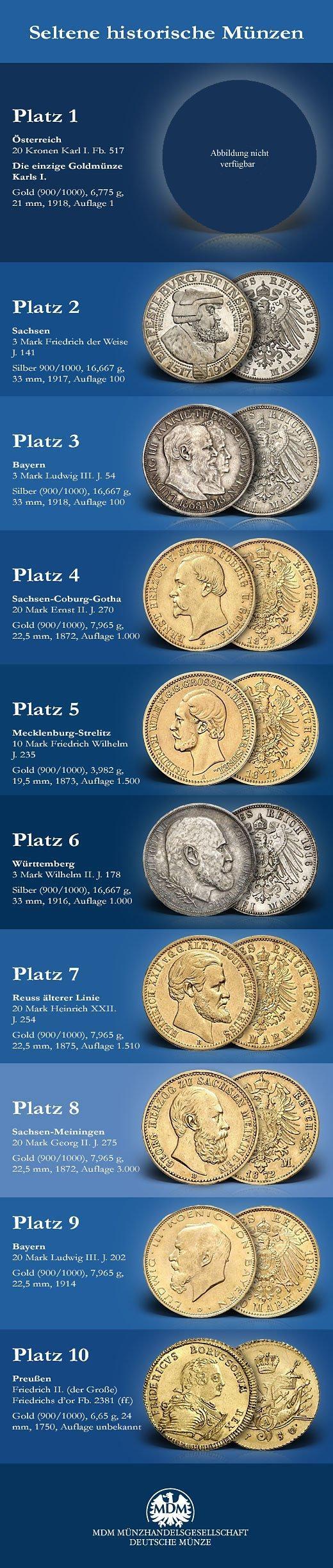 Seltene Münzen Historisch Wertvoll Mdm Deutsche Münze