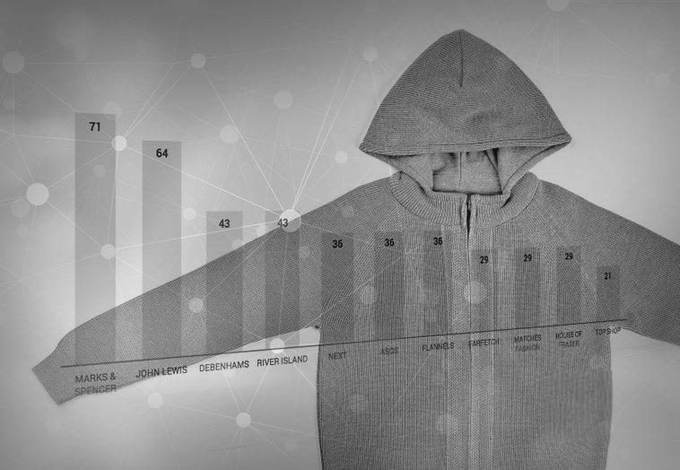 A151 Amplience Content Audits blog graphics hoodies_2
