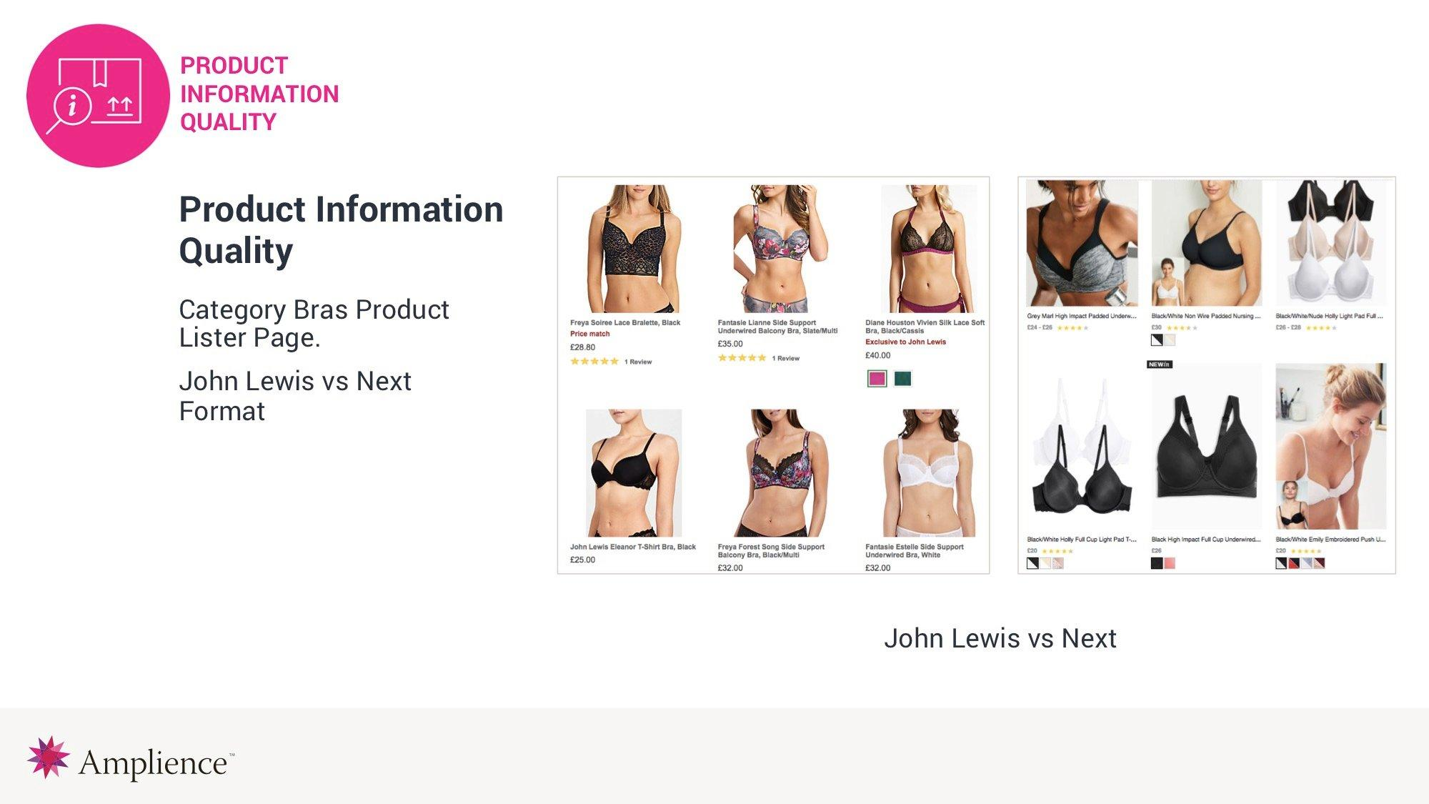 fc8e5f5ad5 Lingerie Content Index – Key findings   insights - Amplience