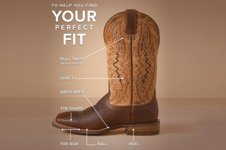 Ariat how to fit cowboy boots infographic