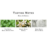 Basil & Neroli Body Crème