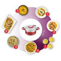 Clipso Minut' Duo 2-in-1 Pressure Cooker & Stew pot 5L