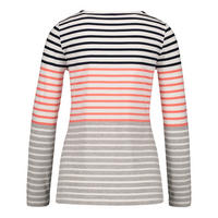 Multi-Stripe Long Sleeve Top