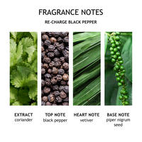 Re-charge Black Pepper Bathing Gift Set