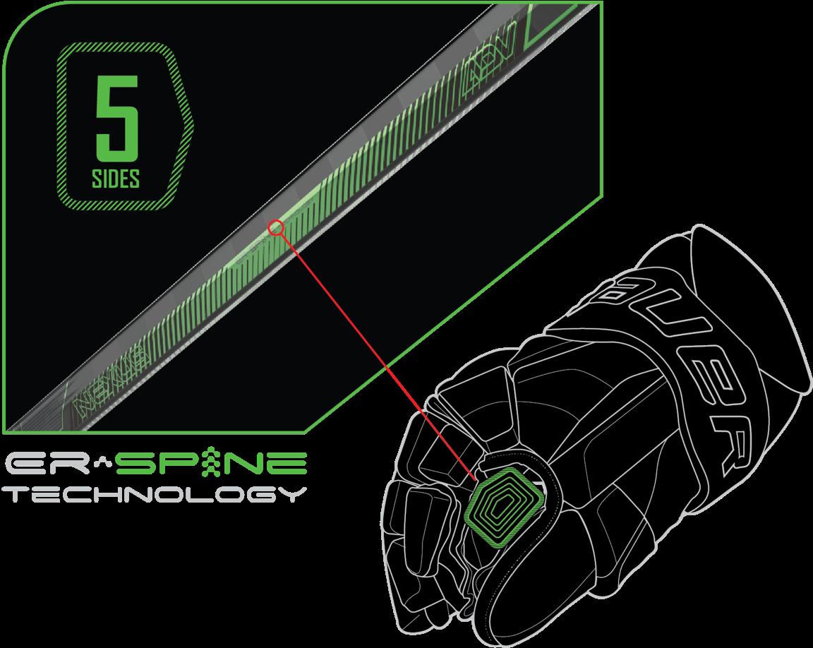 Nexus-Adv-Spine-Aded-Control