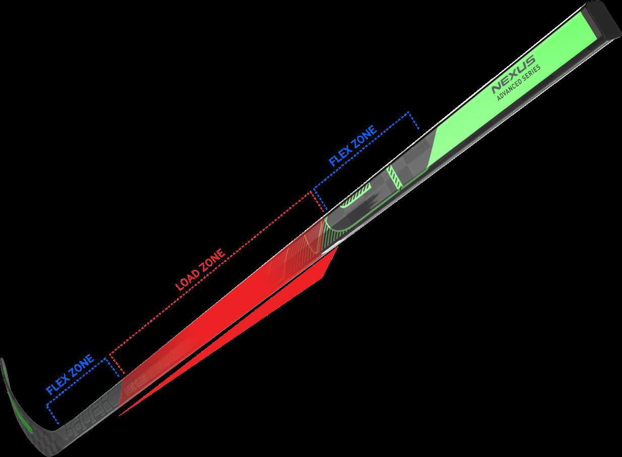 Nexus-Adv-Spine-Performance-Benefit