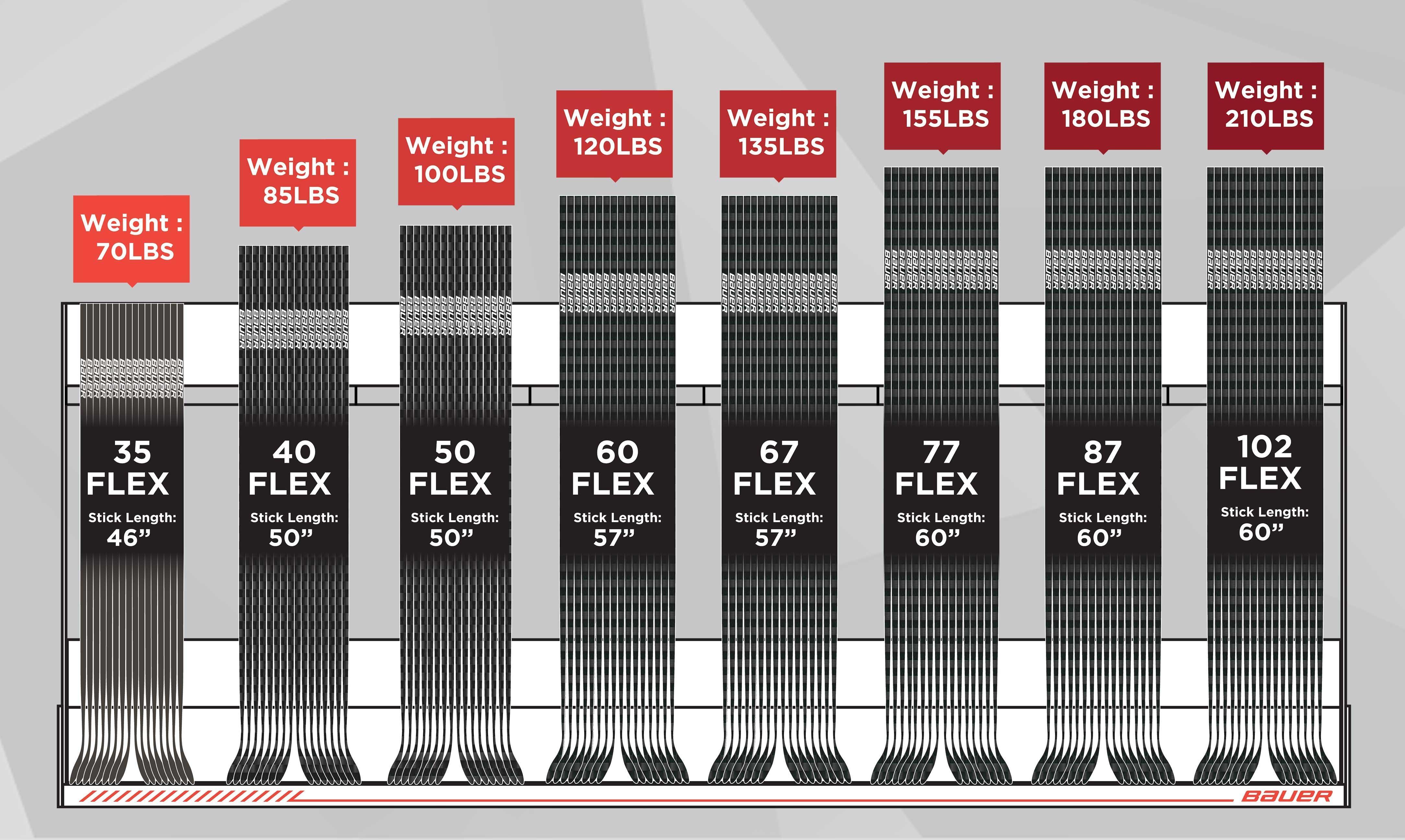 c40cedb4715 VAPOR X900 LITE GRIPTAC Stick Senior