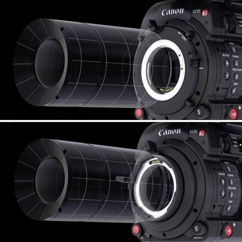 ef-pl-lens-mount
