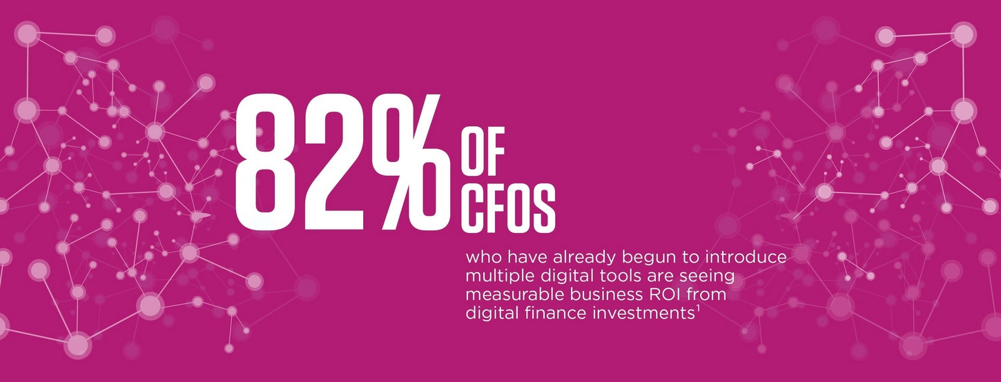 82% of CFOs who have already begun to introduce multiple digital tools are seeing measurable business ROI from digital finance investments