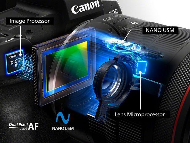 Canon unrivalled quality sensor