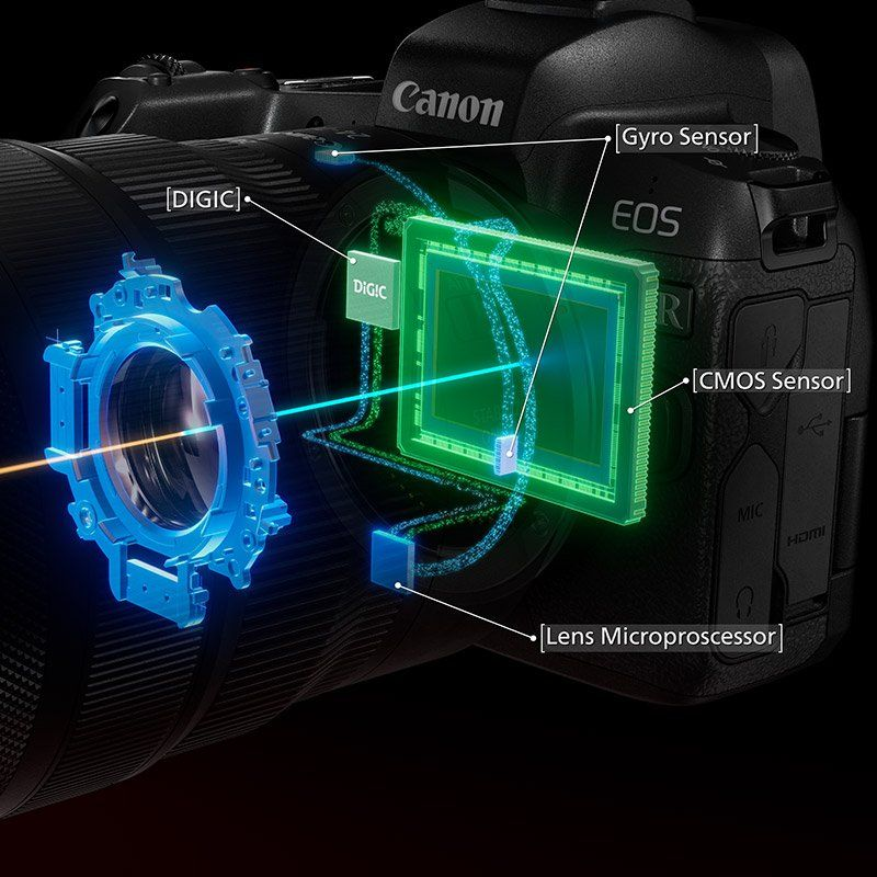 5-stop Image Stabilizer