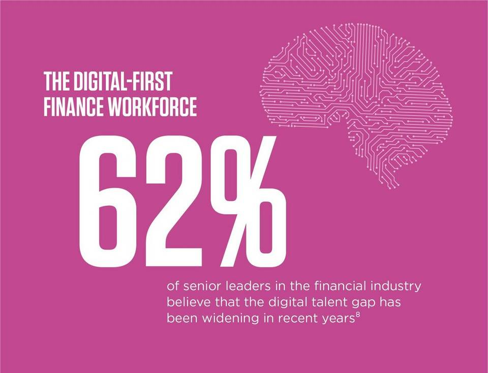 The digital-first finance workforce 62% of senior leaders in the financial industry believe that the digital talent gap has been widening in recent years