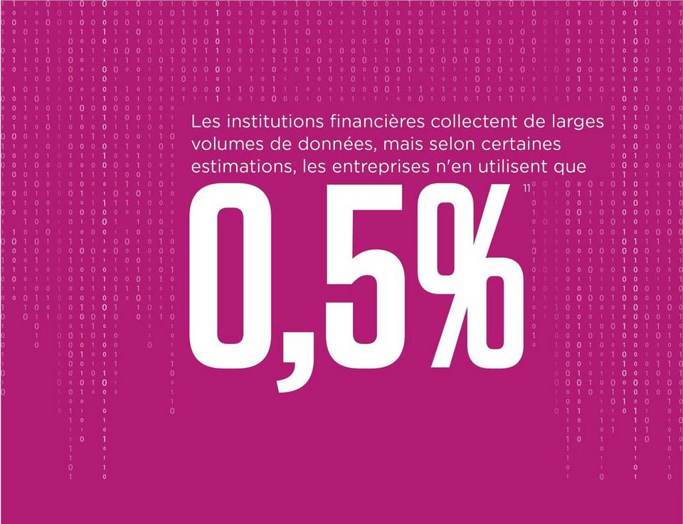 Financial institutions collect huge amounts of data, but by some estimates, businesses use only 0.5% of it
