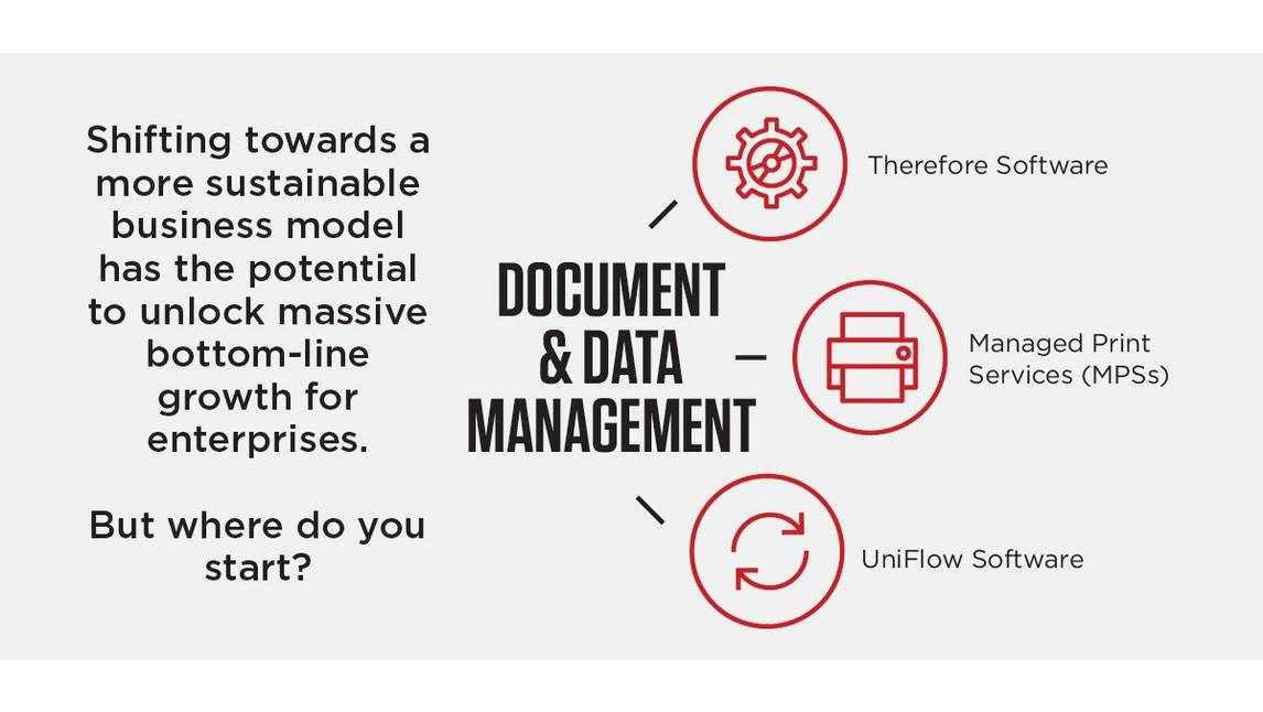 The future of document and data management is sustainable