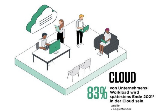 Infographic_cloud