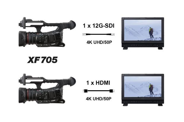 Single cable 4K UHD/50P HDR output