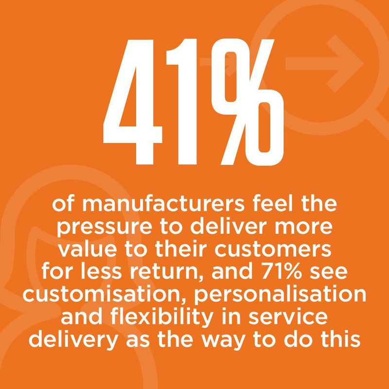 44% of UK manufacturers feel the pressure to deliver more value to customers for less return, and 71% see customisation, personalisation and flexibility in service delivery as the way to do this
