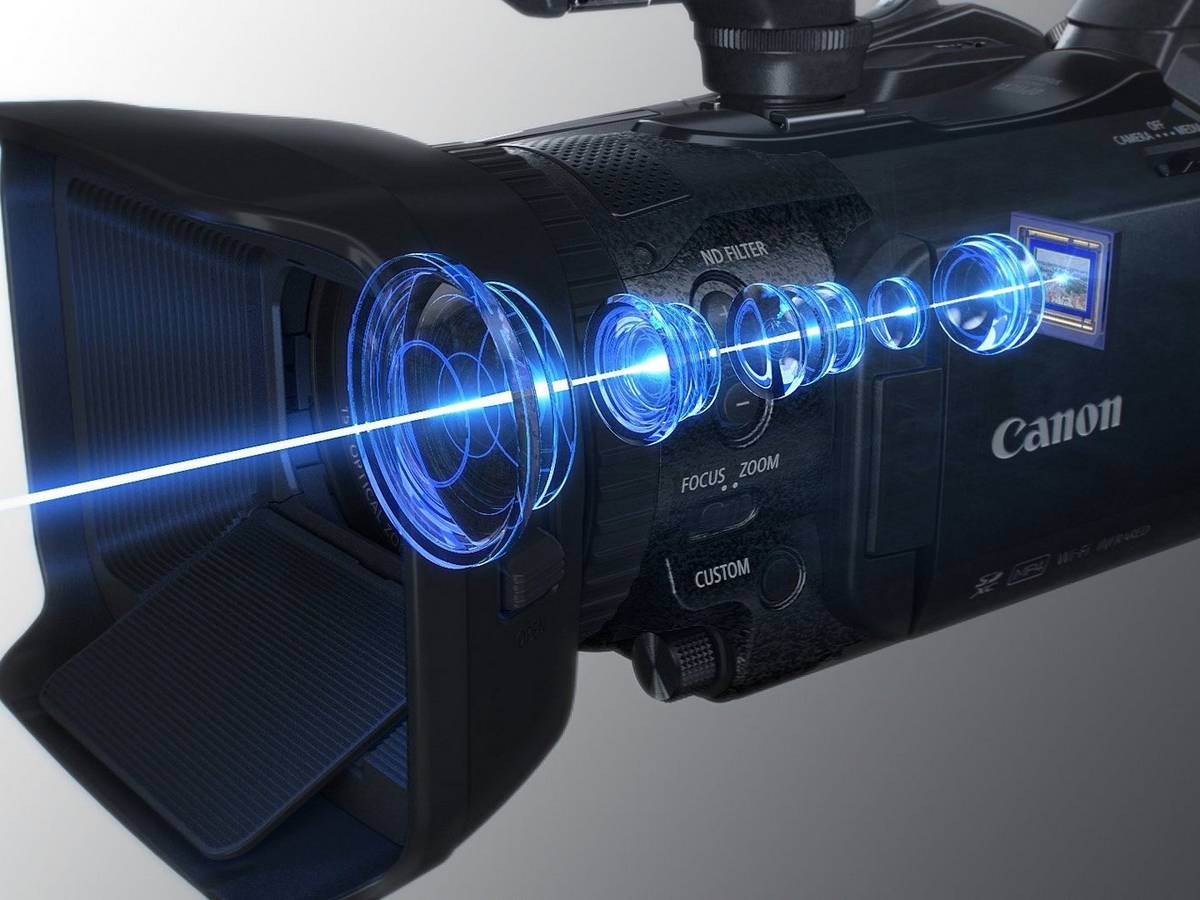 Optical excellence for 4K filming