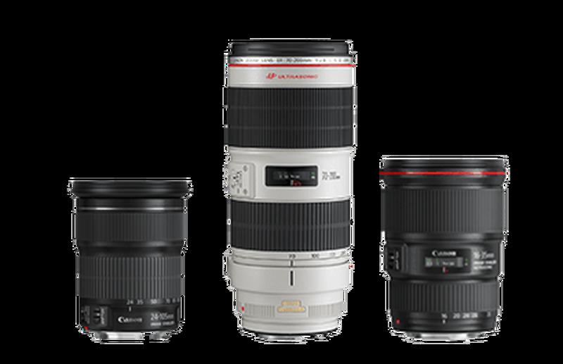 Camera Lenses Type - Canon