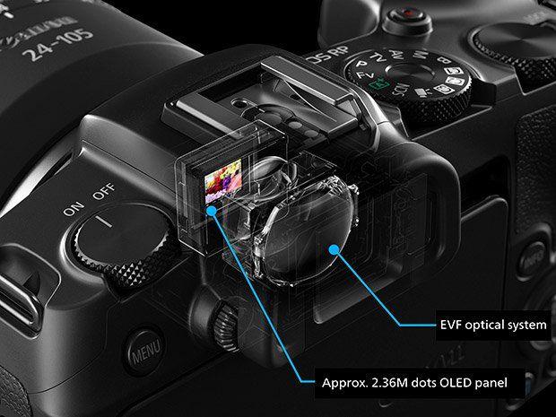 Canon EOS RP EVF
