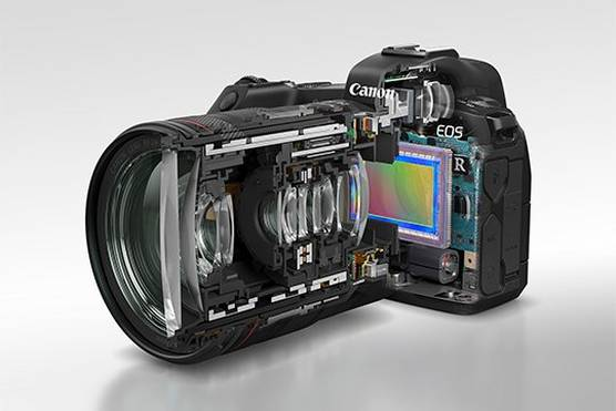 Cross-section showing inside a Canon EOS R camera and RF lens.