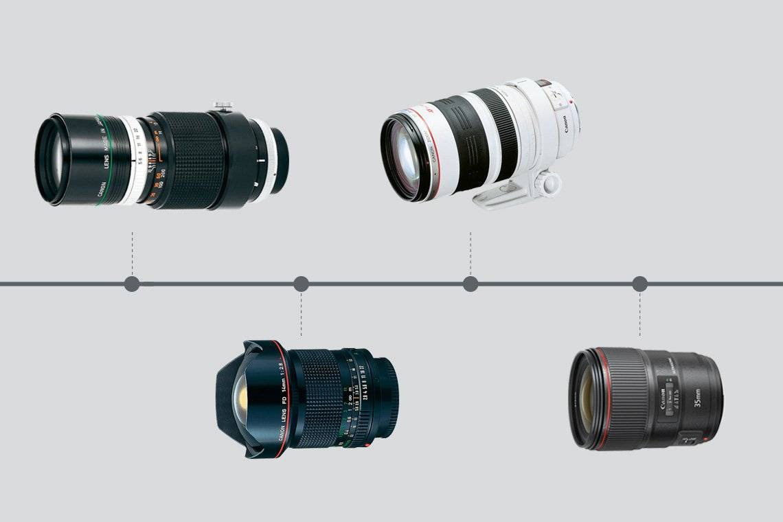 A close-up selection of Canon lenses