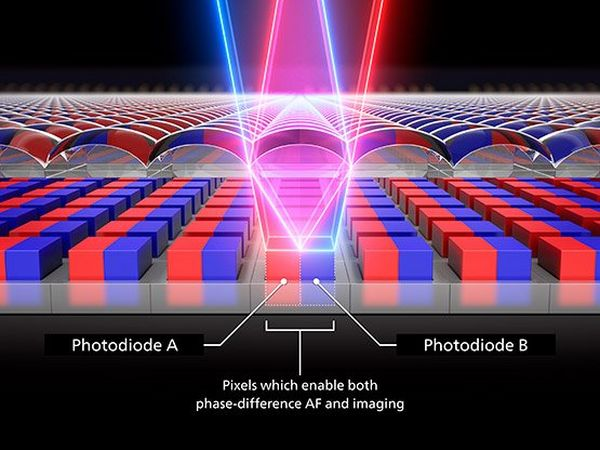 Pixels which enable both phase different AF and imaging