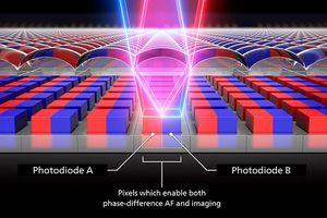 Dual Pixel CMOS AF